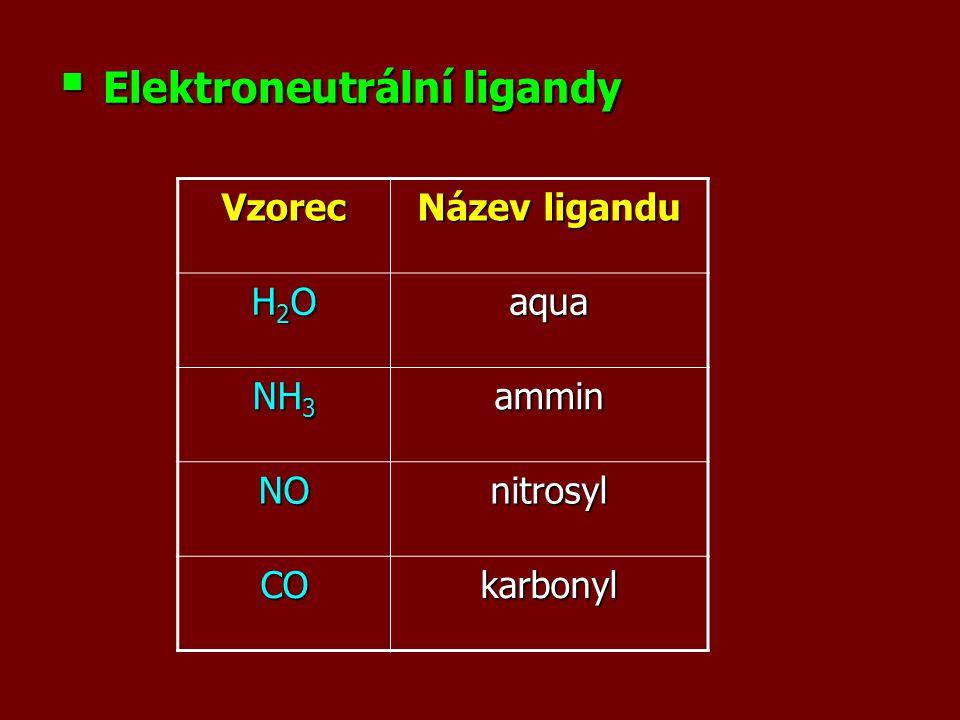  Elektroneutrální ligandy Vzorec Název ligandu H2OH2OH2OH2Oaqua NH 3 ammin NOnitrosyl COkarbonyl