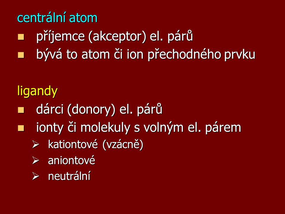 koordinační číslo udává počet ligandů vázaných koordinační vazbou k centrálnímu atomu udává počet ligandů vázaných koordinační vazbou k centrálnímu atomu charakterizuje tvar komplexní částice charakterizuje tvar komplexní částice nejběžnější 4, 6 ( dále pak 2, 3, 5, 7,...) nejběžnější 4, 6 ( dále pak 2, 3, 5, 7,...) komplexní částice podle výsledného náboje může být podle výsledného náboje může být  kationt (celkový náboj je kladný)  aniont (celkový náboj je záporný)  elektroneutrální ( celkový náboj je 0) [ve vzorci v závorkách] vnázvudohromady [ve vzorci v závorkách] vnázvudohromady