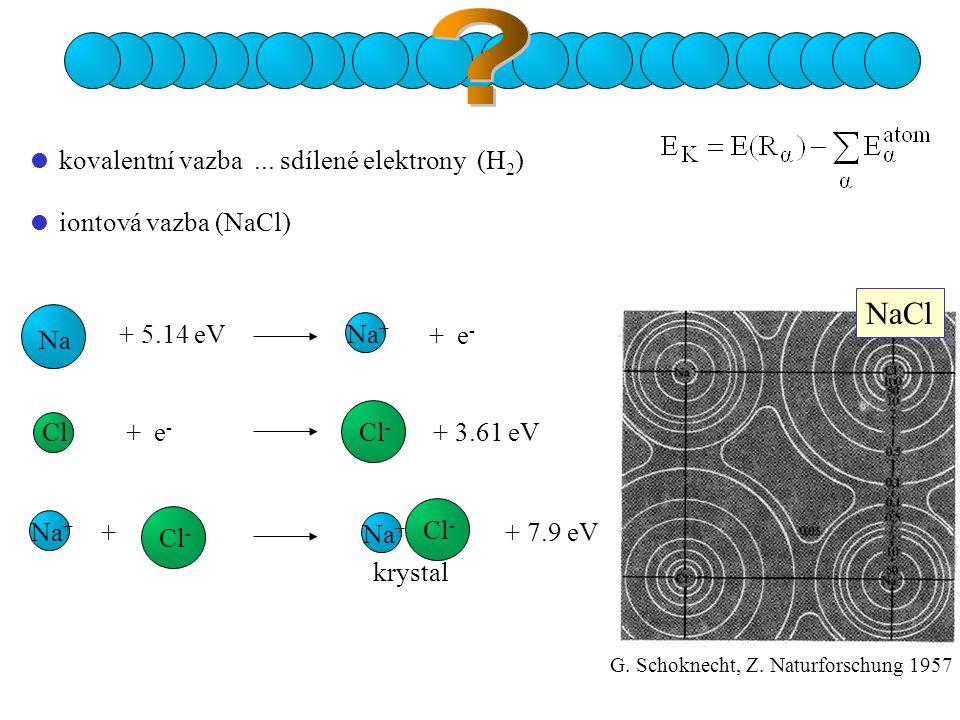  kovalentní vazba... sdílené elektrony (H 2 )  iontová vazba (NaCl) NaCl Na Na + + 5.14 eV + e - ClCl - + e - + 3.61 eV Na + Cl - + Na + Cl - krysta