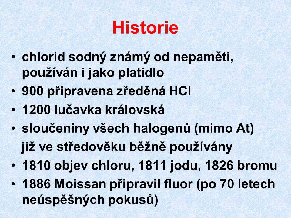 Historie chlorid sodný známý od nepaměti, používán i jako platidlo 900 připravena zředěná HCl 1200 lučavka královská sloučeniny všech halogenů (mimo At) již ve středověku běžně používány 1810 objev chloru, 1811 jodu, 1826 bromu 1886 Moissan připravil fluor (po 70 letech neúspěšných pokusů)
