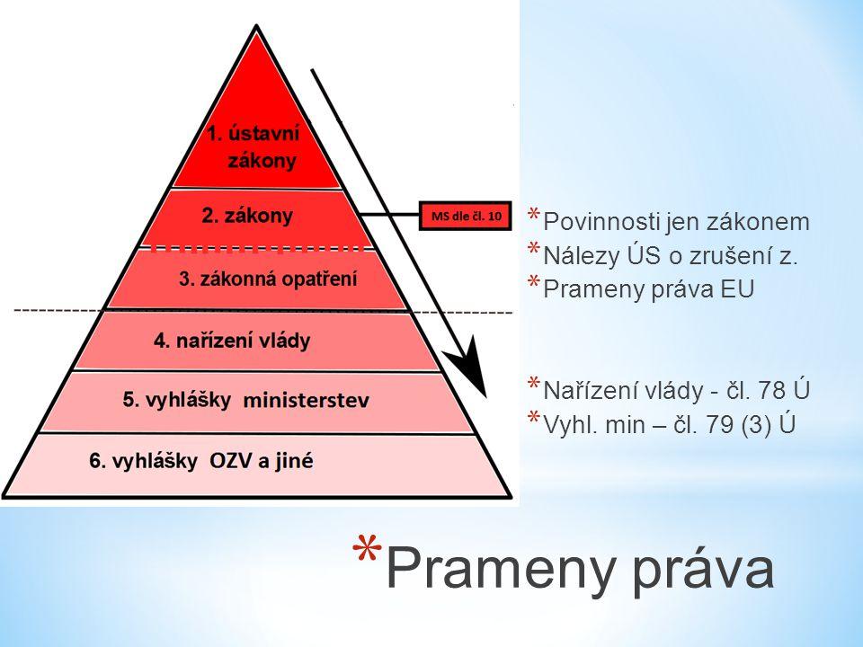 * Povinnosti jen zákonem * Nálezy ÚS o zrušení z.* Prameny práva EU * Nařízení vlády - čl.