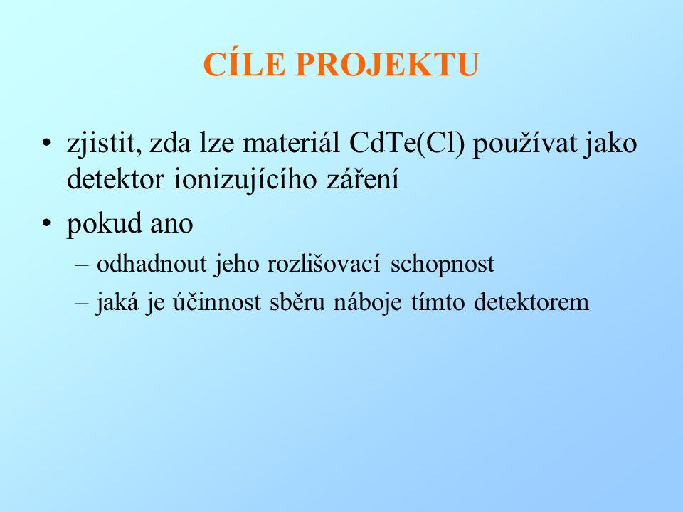 CÍLE PROJEKTU zjistit, zda lze materiál CdTe(Cl) používat jako detektor ionizujícího záření pokud ano –odhadnout jeho rozlišovací schopnost –jaká je ú