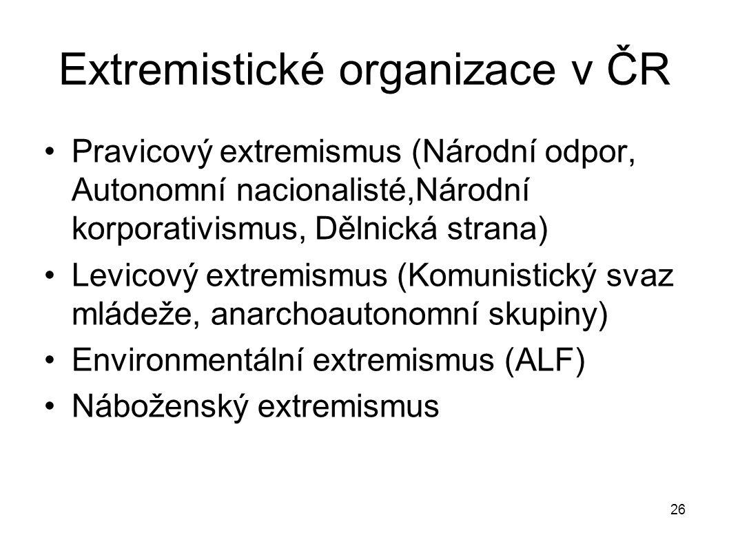 26 Extremistické organizace v ČR Pravicový extremismus (Národní odpor, Autonomní nacionalisté,Národní korporativismus, Dělnická strana) Levicový extre