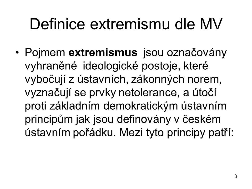 3 Definice extremismu dle MV Pojmem extremismus jsou označovány vyhraněné ideologické postoje, které vybočují z ústavních, zákonných norem, vyznačují