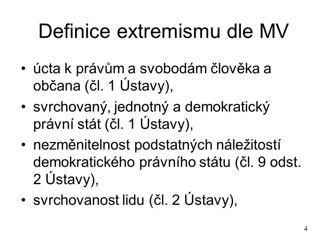 4 Definice extremismu dle MV úcta k právům a svobodám člověka a občana (čl. 1 Ústavy), svrchovaný, jednotný a demokratický právní stát (čl. 1 Ústavy),