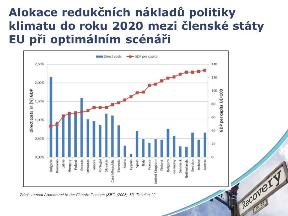 Alokace redukčních nákladů politiky klimatu do roku 2020 mezi členské státy EU při optimálním scénáři Zdroj: Impact Assesment to the Climate Paclage (SEC (2008) 85, Tabulka 22