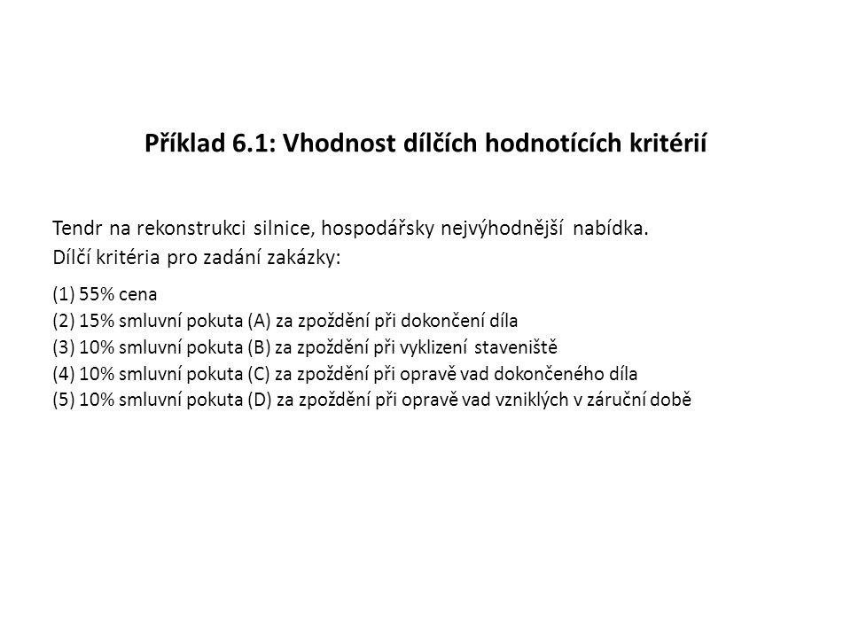 Příklad 6.1: Vhodnost dílčích hodnotících kritérií Tendr na rekonstrukci silnice, hospodářsky nejvýhodnější nabídka. Dílčí kritéria pro zadání zakázky