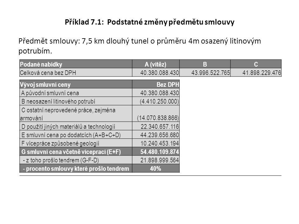 Příklad 7.1: Podstatné změny předmětu smlouvy Předmět smlouvy: 7,5 km dlouhý tunel o průměru 4m osazený litinovým potrubím. Podané nabídkyA (vítěz)BC
