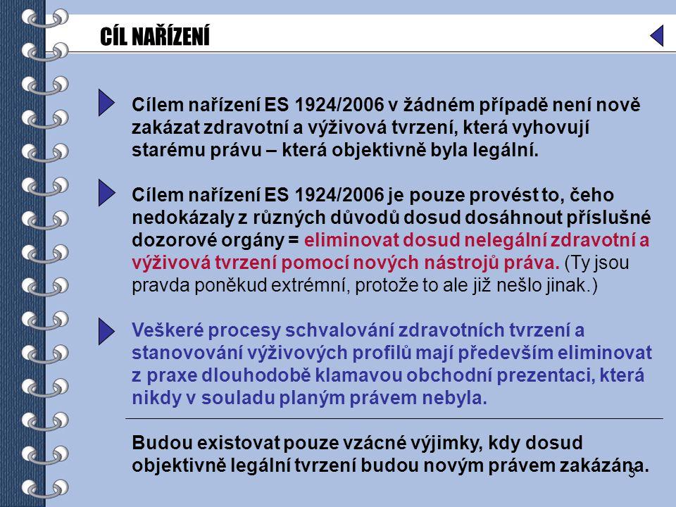 3 Cílem nařízení ES 1924/2006 v žádném případě není nově zakázat zdravotní a výživová tvrzení, která vyhovují starému právu – která objektivně byla legální.