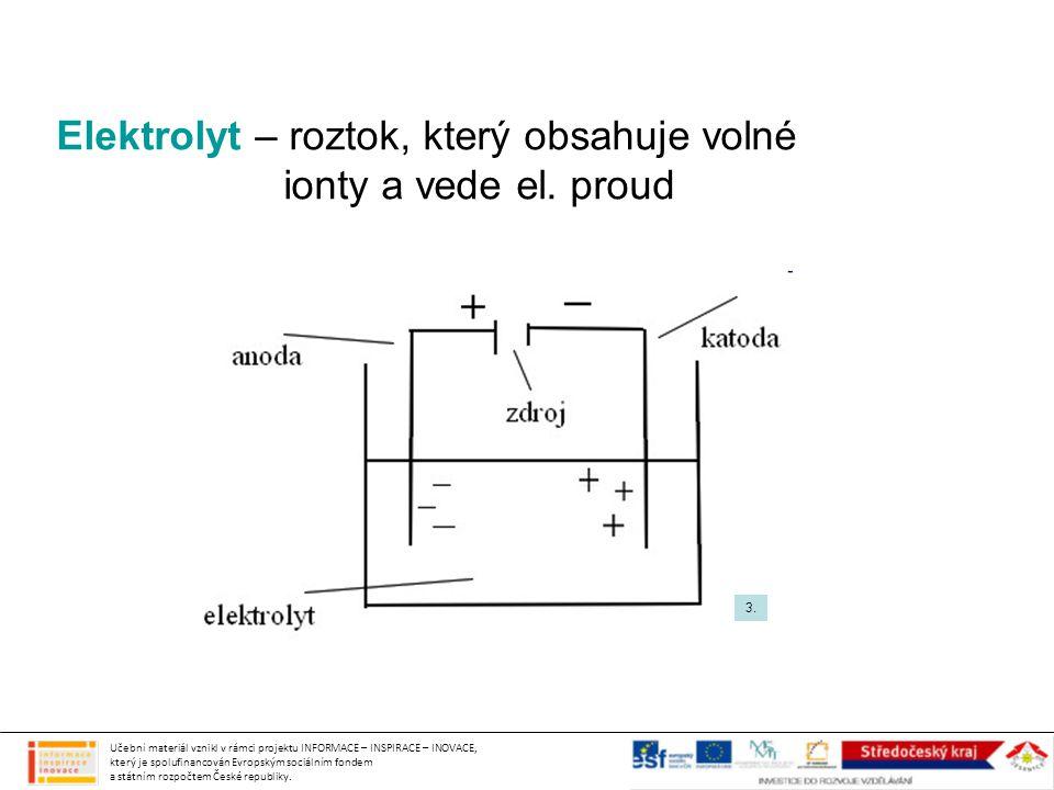 Elektrolyt – roztok, který obsahuje volné ionty a vede el. proud 3. Učební materiál vznikl v rámci projektu INFORMACE – INSPIRACE – INOVACE, který je