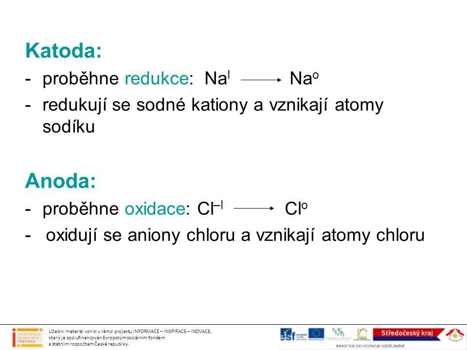 Katoda: -proběhne redukce: Na I Na o -redukují se sodné kationy a vznikají atomy sodíku Anoda: -proběhne oxidace: Cl –I Cl o - oxidují se aniony chlor