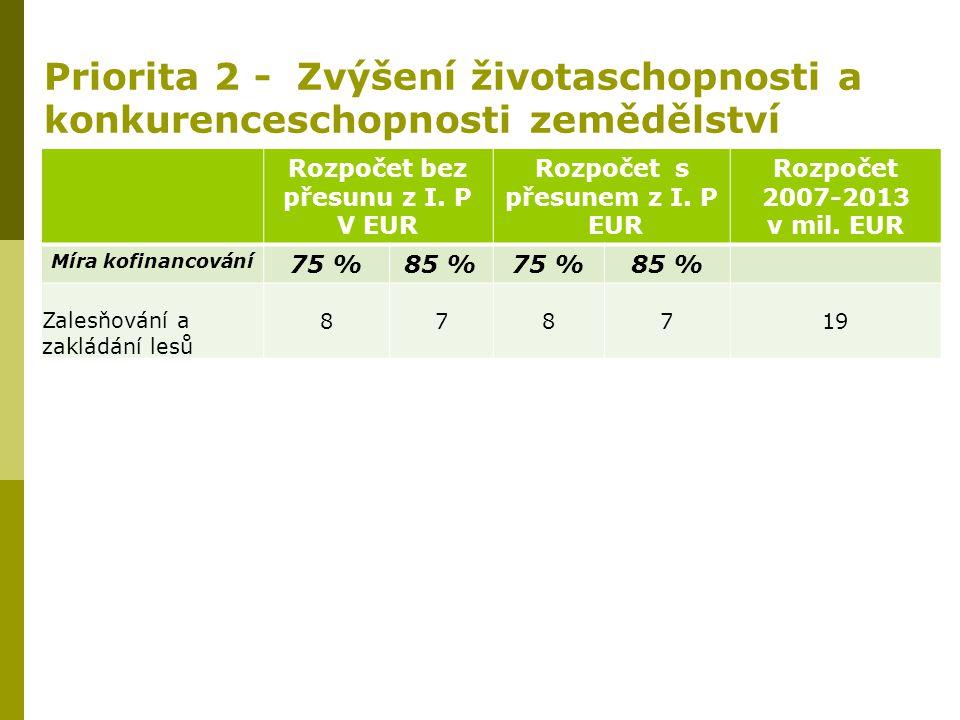 Priorita 2 - Zvýšení životaschopnosti a konkurenceschopnosti zemědělství Rozpočet bez přesunu z I. P V EUR Rozpočet s přesunem z I. P EUR Rozpočet 200