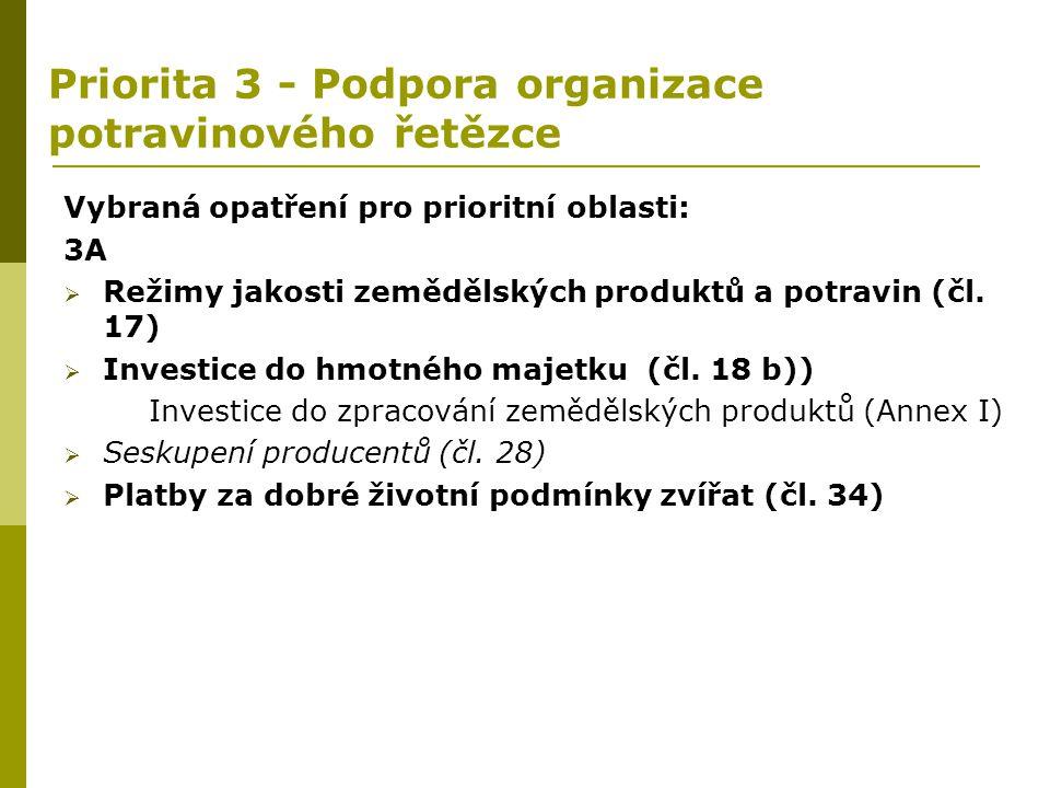 Priorita 3 - Podpora organizace potravinového řetězce Vybraná opatření pro prioritní oblasti: 3A  Režimy jakosti zemědělských produktů a potravin (čl