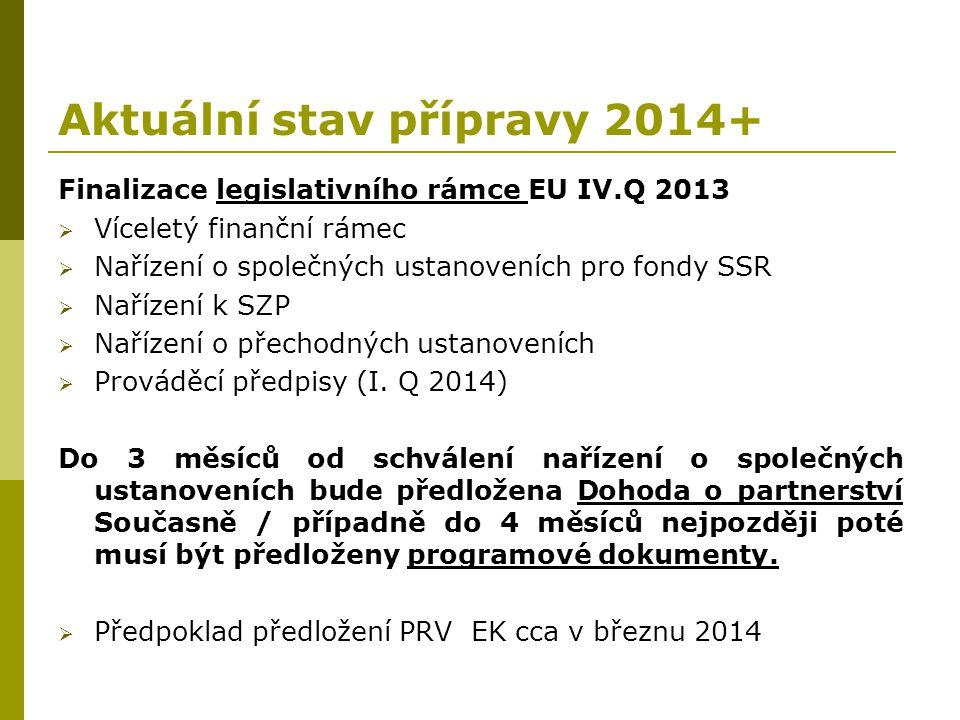 Aktuální stav přípravy 2014+ Finalizace legislativního rámce EU IV.Q 2013  Víceletý finanční rámec  Nařízení o společných ustanoveních pro fondy SSR