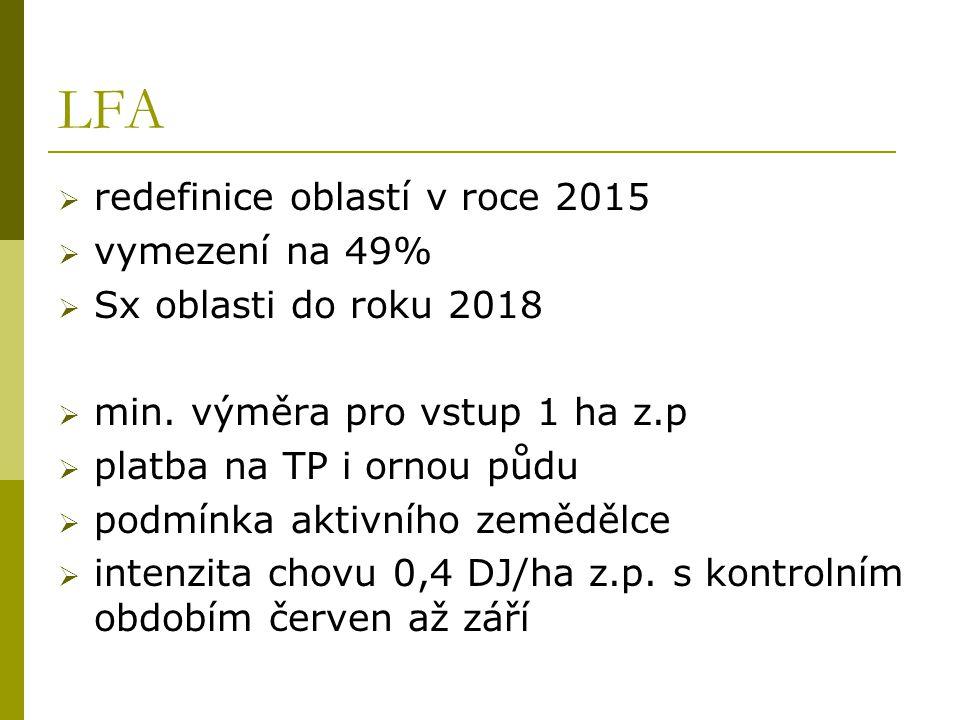 LFA  redefinice oblastí v roce 2015  vymezení na 49%  Sx oblasti do roku 2018  min. výměra pro vstup 1 ha z.p  platba na TP i ornou půdu  podmín