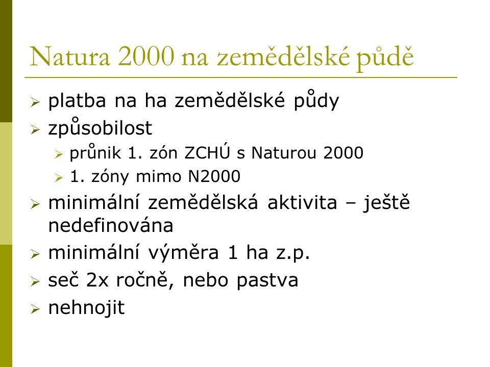 Natura 2000 na zemědělské půdě  platba na ha zemědělské půdy  způsobilost  průnik 1. zón ZCHÚ s Naturou 2000  1. zóny mimo N2000  minimální zeměd