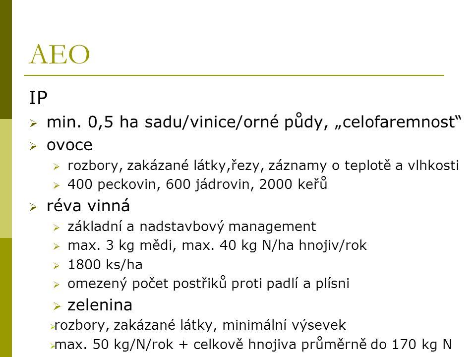 """AEO IP  min. 0,5 ha sadu/vinice/orné půdy, """"celofaremnost""""  ovoce  rozbory, zakázané látky,řezy, záznamy o teplotě a vlhkosti  400 peckovin, 600 j"""