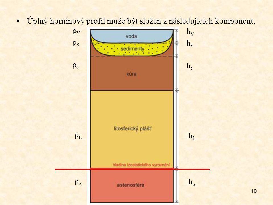 10 Úplný horninový profil může být složen z následujících komponent: hVhV hShS hchc hLhL hchc ρVρV ρSρS ρcρc ρLρL ρcρc