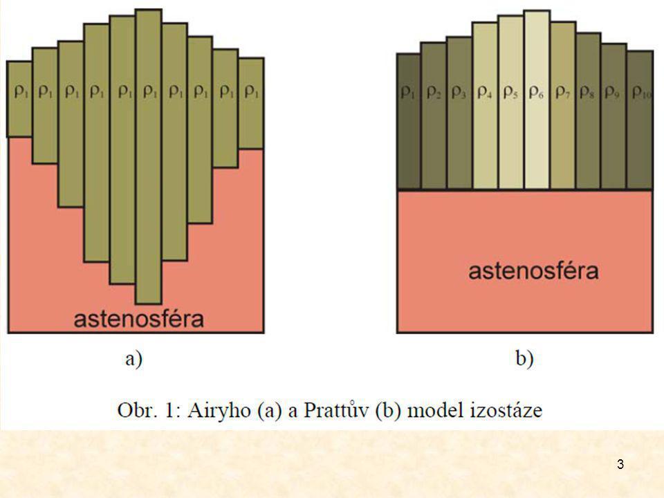 14 –Roznásobit závorky –Vytknout h s = jedinou neznámou veličinu (h V, ρ V, ρ S a ρ A známe) Výsledek – hloubka pánve bude větší, protože hustota sedimentů tlačí na astenosféru větší silou nežli voda.