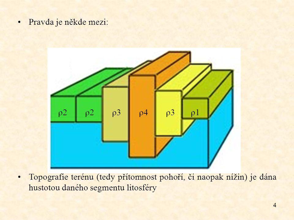 4 Pravda je někde mezi: ρ2 ρ2 ρ3 ρ4 ρ3 ρ1 Topografie terénu (tedy přítomnost pohoří, či naopak nížin) je dána hustotou daného segmentu litosféry