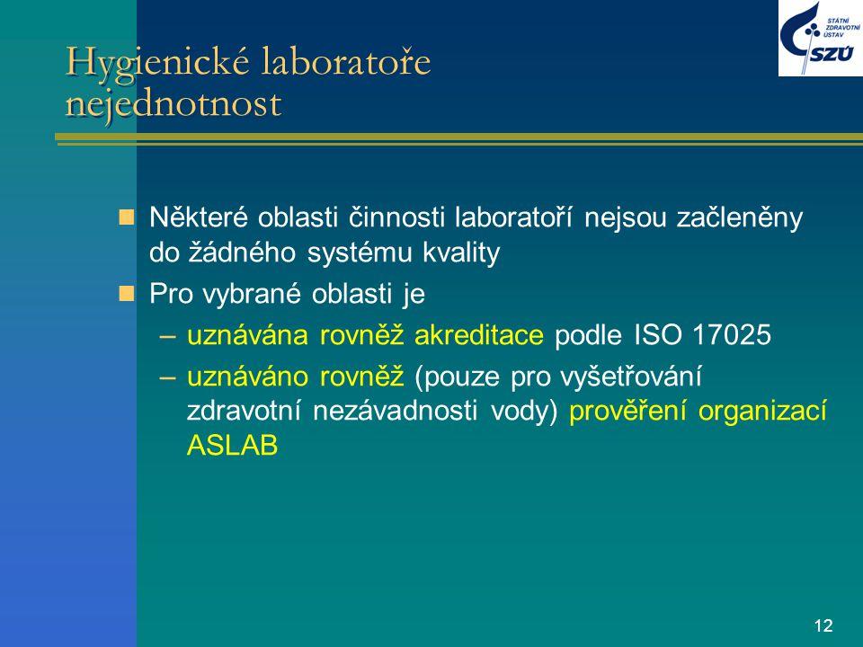 12 Hygienické laboratoře nejednotnost Některé oblasti činnosti laboratoří nejsou začleněny do žádného systému kvality Pro vybrané oblasti je –uznávána