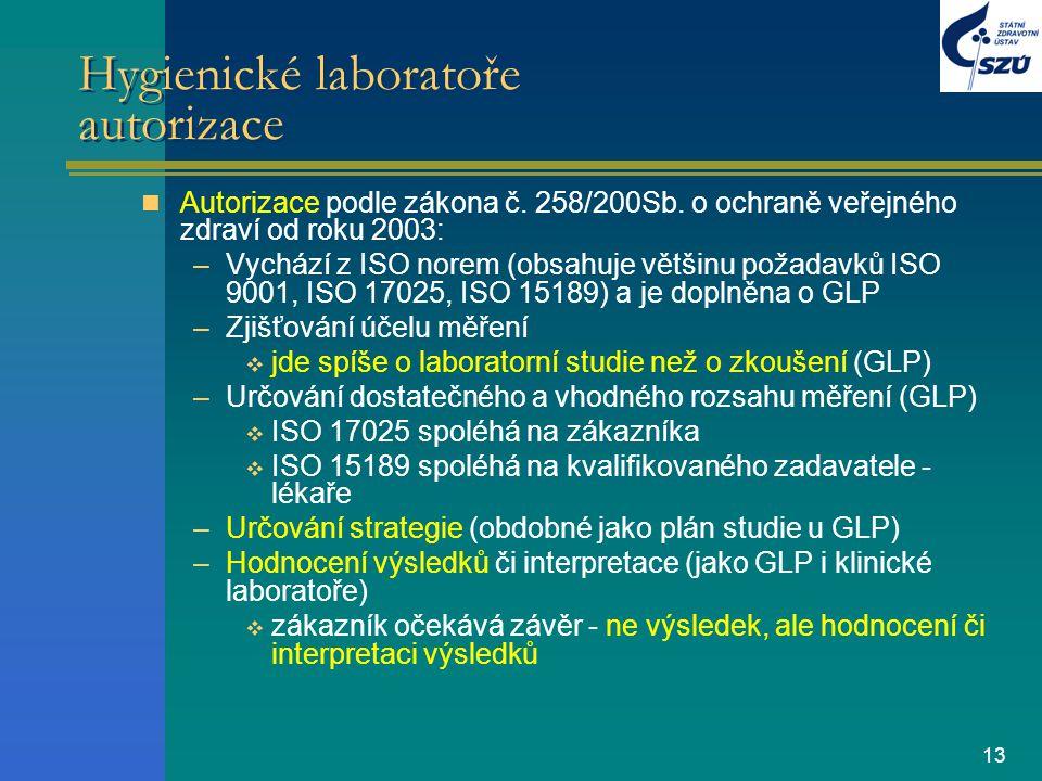 13 Hygienické laboratoře autorizace Autorizace podle zákona č. 258/200Sb. o ochraně veřejného zdraví od roku 2003: –Vychází z ISO norem (obsahuje větš