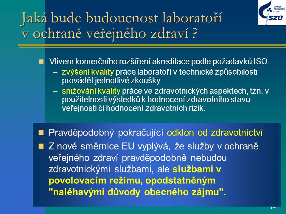 14 Jaká bude budoucnost laboratoří v ochraně veřejného zdraví ? Vlivem komerčního rozšíření akreditace podle požadavků ISO: –zvýšení kvality práce lab