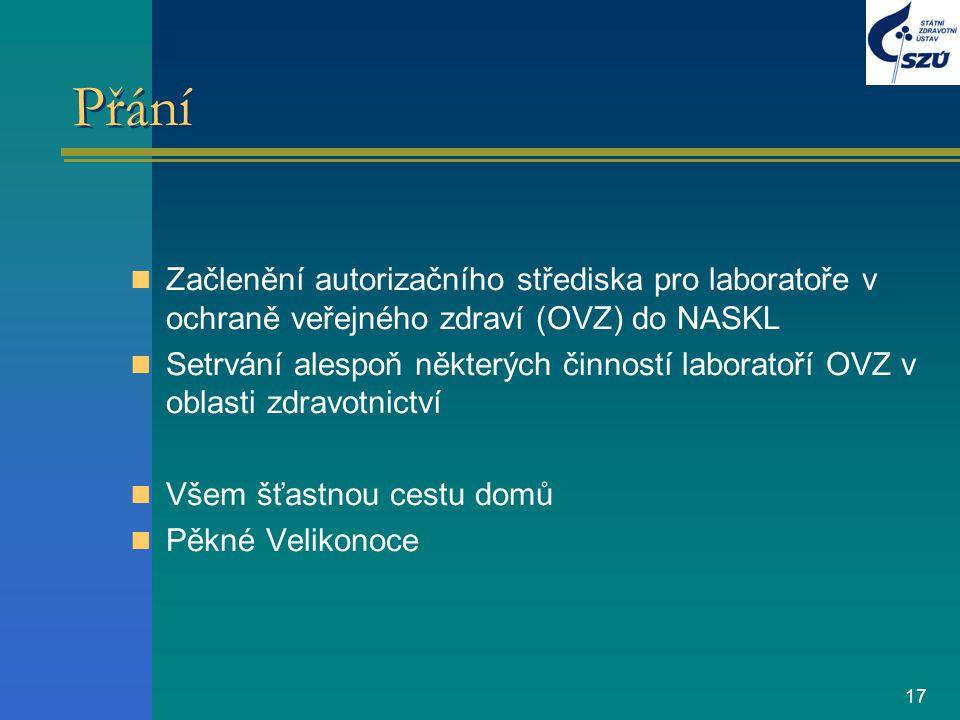 17 Přání Začlenění autorizačního střediska pro laboratoře v ochraně veřejného zdraví (OVZ) do NASKL Setrvání alespoň některých činností laboratoří OVZ