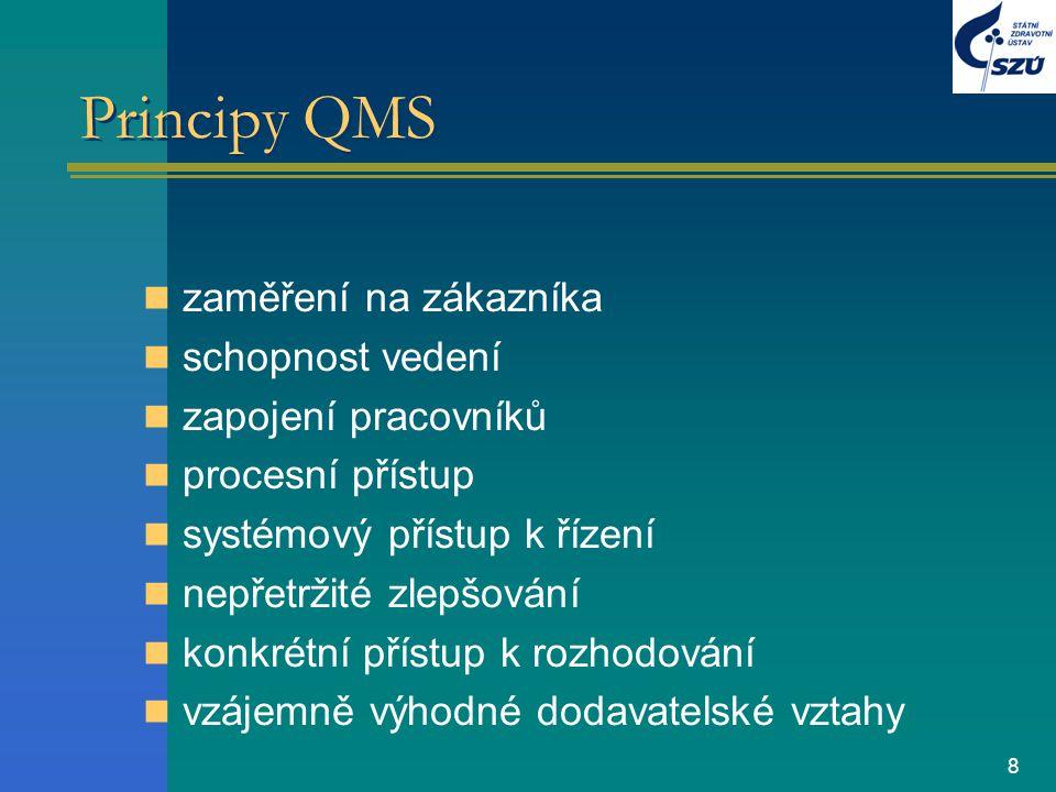 8 Principy QMS zaměření na zákazníka schopnost vedení zapojení pracovníků procesní přístup systémový přístup k řízení nepřetržité zlepšování konkrétní