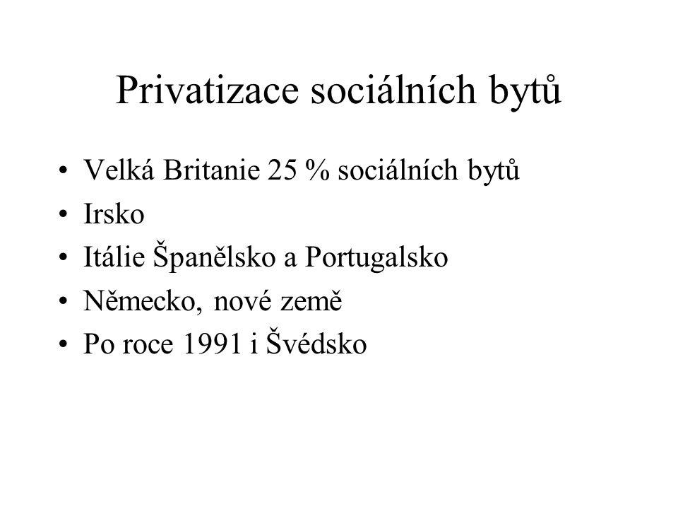 Privatizace sociálních bytů Velká Britanie 25 % sociálních bytů Irsko Itálie Španělsko a Portugalsko Německo, nové země Po roce 1991 i Švédsko