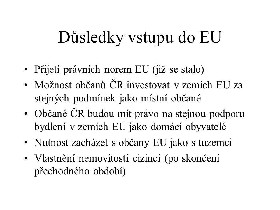 Důsledky vstupu do EU Přijetí právních norem EU (již se stalo) Možnost občanů ČR investovat v zemích EU za stejných podmínek jako místní občané Občané ČR budou mít právo na stejnou podporu bydlení v zemích EU jako domácí obyvatelé Nutnost zacházet s občany EU jako s tuzemci Vlastnění nemovitostí cizinci (po skončení přechodného období)