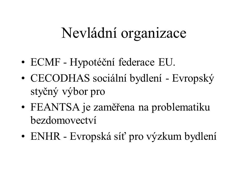 Nevládní organizace ECMF - Hypotéční federace EU.