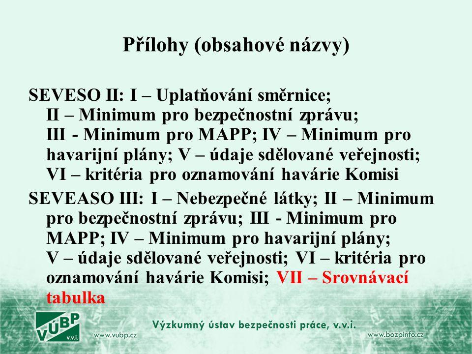 Přílohy (obsahové názvy) SEVESO II: I – Uplatňování směrnice; II – Minimum pro bezpečnostní zprávu; III - Minimum pro MAPP; IV – Minimum pro havarijní