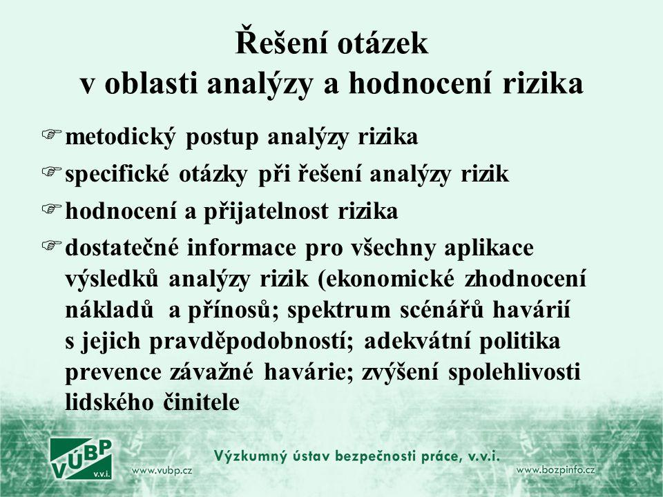Řešení otázek v oblasti analýzy a hodnocení rizika  metodický postup analýzy rizika  specifické otázky při řešení analýzy rizik  hodnocení a přijat