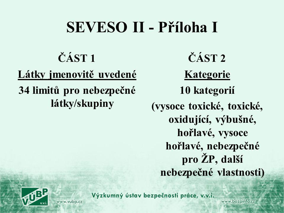 SEVESO II - Příloha I ČÁST 1 Látky jmenovitě uvedené 34 limitů pro nebezpečné látky/skupiny ČÁST 2 Kategorie 10 kategorií (vysoce toxické, toxické, ox