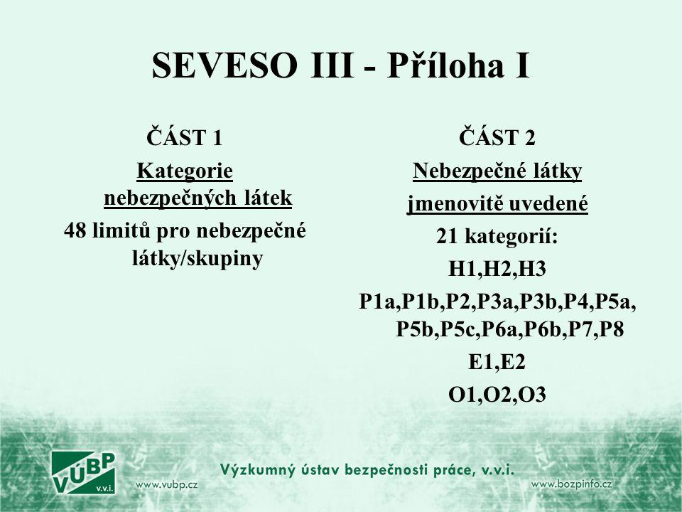 SEVESO III - Příloha I ČÁST 1 Kategorie nebezpečných látek 48 limitů pro nebezpečné látky/skupiny ČÁST 2 Nebezpečné látky jmenovitě uvedené 21 kategor