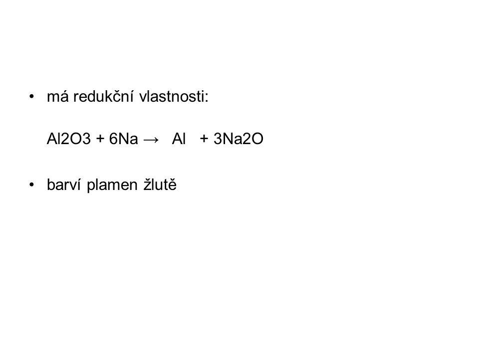 má redukční vlastnosti: Al2O3 + 6Na → Al + 3Na2O barví plamen žlutě
