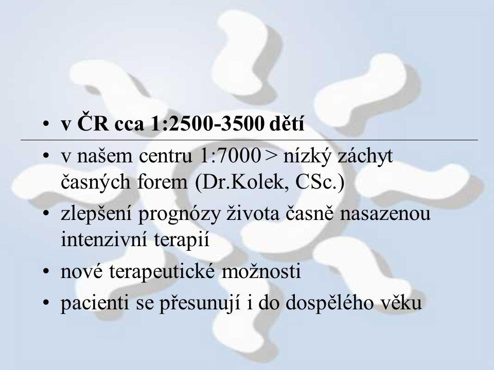 v ČR cca 1:2500-3500 dětí v našem centru 1:7000 > nízký záchyt časných forem (Dr.Kolek, CSc.) zlepšení prognózy života časně nasazenou intenzivní terapií nové terapeutické možnosti pacienti se přesunují i do dospělého věku