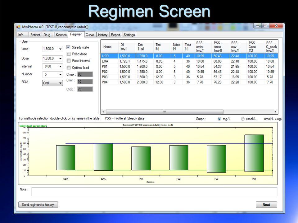 Regimen Screen