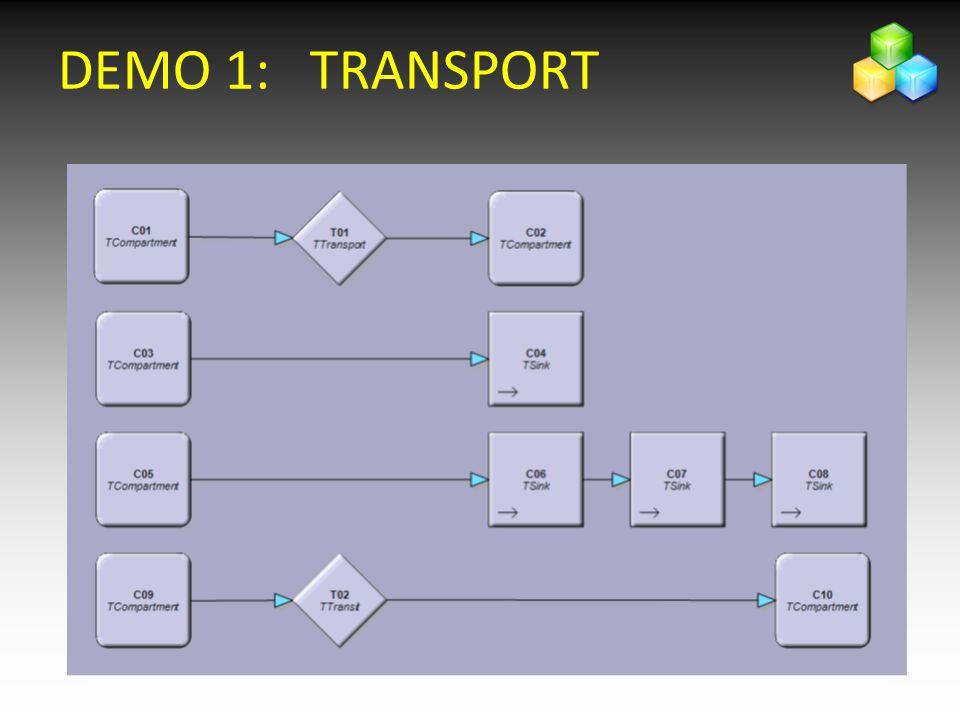 DEMO 1: TRANSPORT