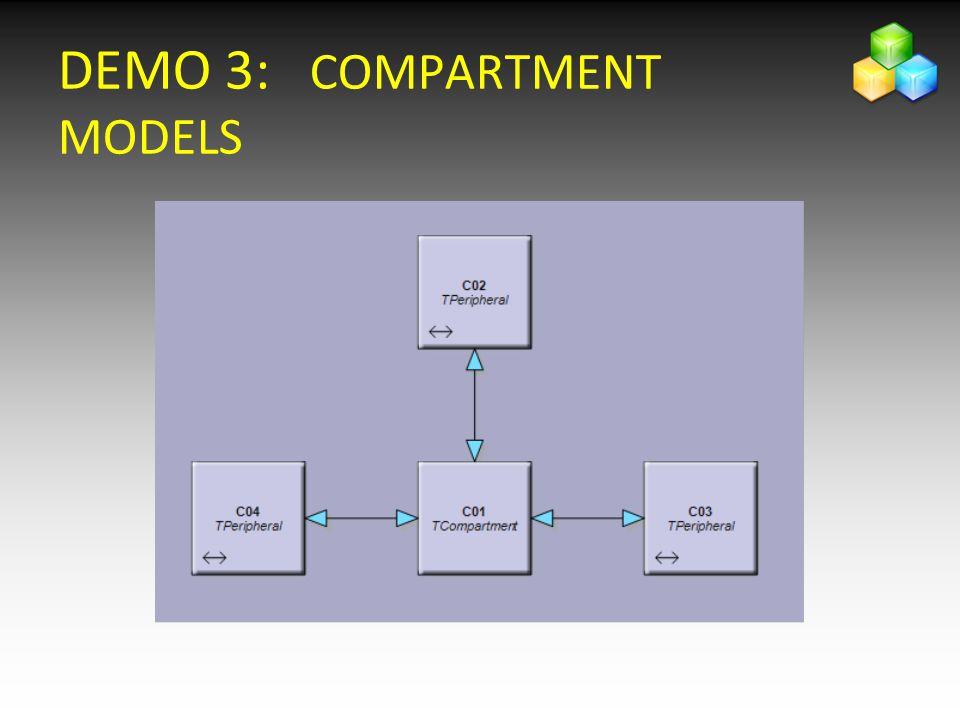 DEMO 3: COMPARTMENT MODELS