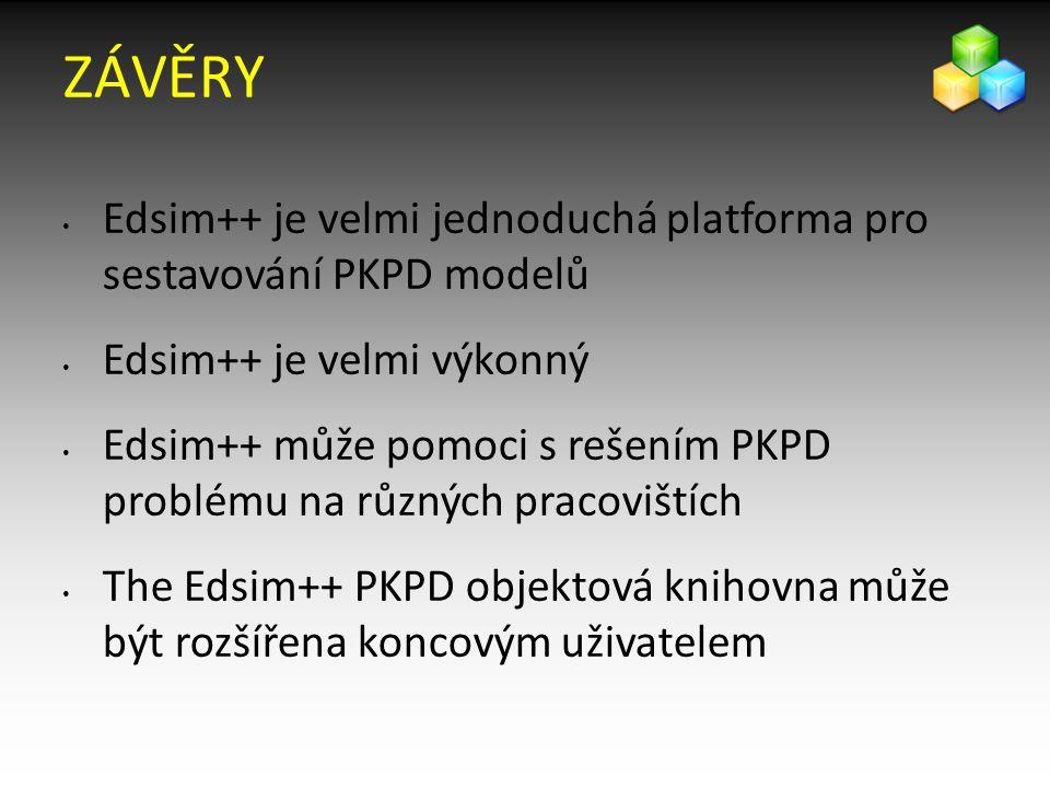 ZÁVĚRY Edsim++ je velmi jednoduchá platforma pro sestavování PKPD modelů Edsim++ je velmi výkonný Edsim++ může pomoci s rešením PKPD problému na různý