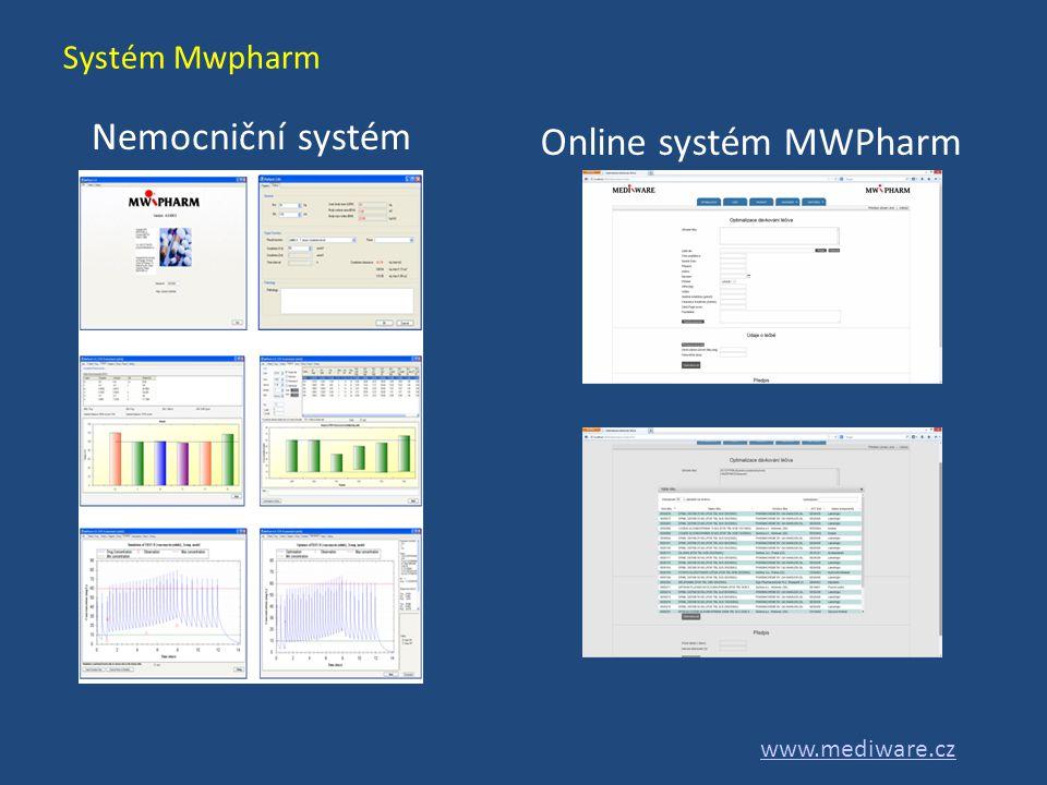 Systém Mwpharm Nemocniční systém Online systém MWPharm www.mediware.cz