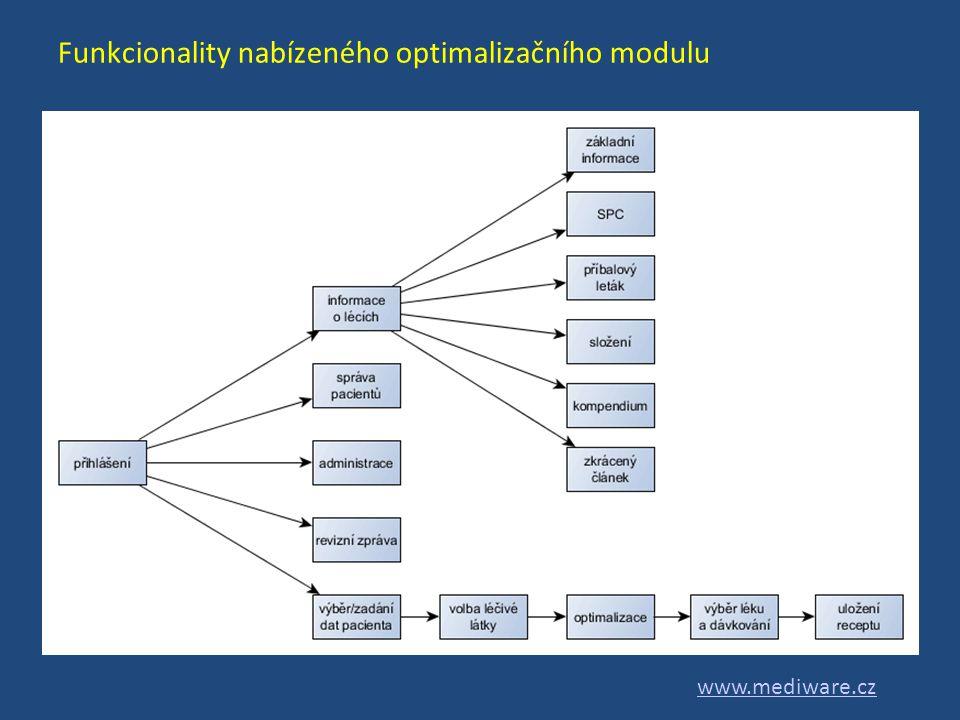 Funkcionality nabízeného optimalizačního modulu www.mediware.cz