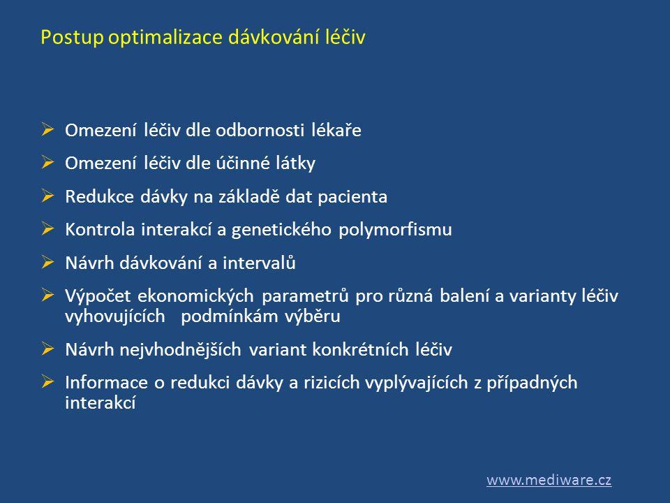 Postup optimalizace dávkování léčiv  Omezení léčiv dle odbornosti lékaře  Omezení léčiv dle účinné látky  Redukce dávky na základě dat pacienta  K