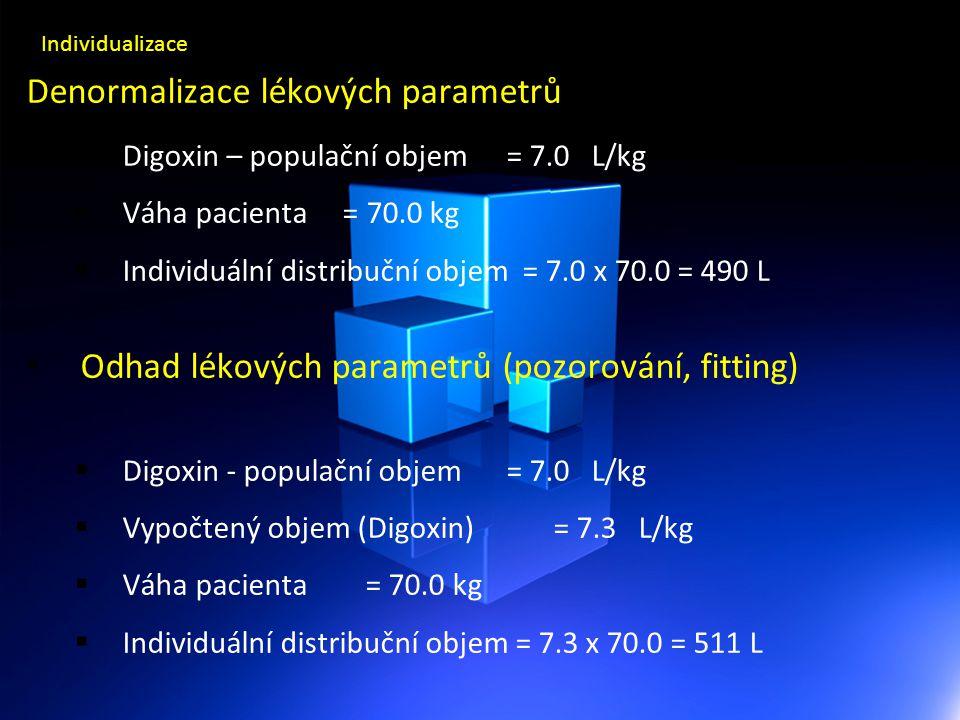 Individualizace Denormalizace lékových parametrů  Digoxin – populační objem = 7.0 L/kg  Váha pacienta = 70.0 kg  Individuální distribuční objem = 7