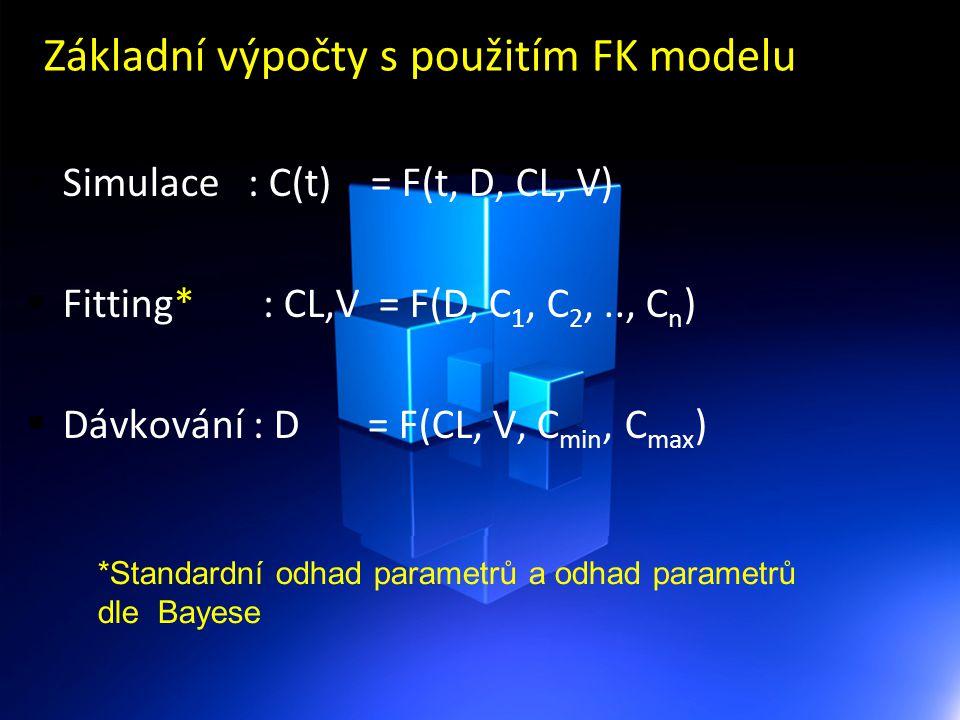 Základní výpočty s použitím FK modelu  Simulace : C(t) = F(t, D, CL, V)  Fitting* : CL,V = F(D, C 1, C 2,.., C n )  Dávkování : D = F(CL, V, C min,
