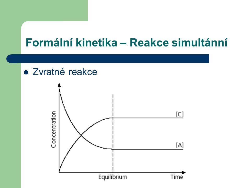 Formální kinetika – Reakce simultánní Zvratné reakce