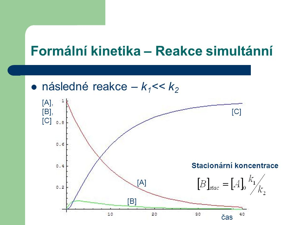 Formální kinetika – Reakce simultánní čas [A], [B], [C] následné reakce – k 1 << k 2 [A] [B] [C] Stacionární koncentrace