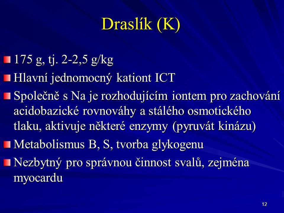 12 Draslík (K) 175 g, tj. 2-2,5 g/kg Hlavní jednomocný kationt ICT Společně s Na je rozhodujícím iontem pro zachování acidobazické rovnováhy a stálého